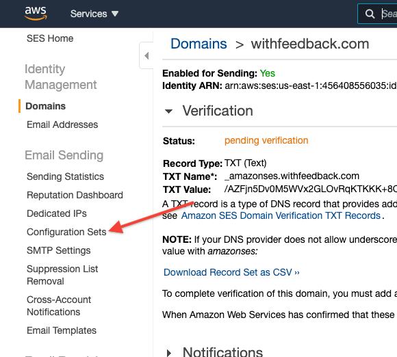 Configuration Sets link in AWS SES Management