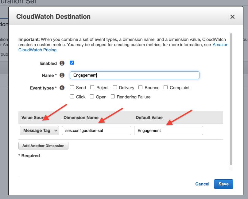 SES Configuration Set: CloudWatch destination